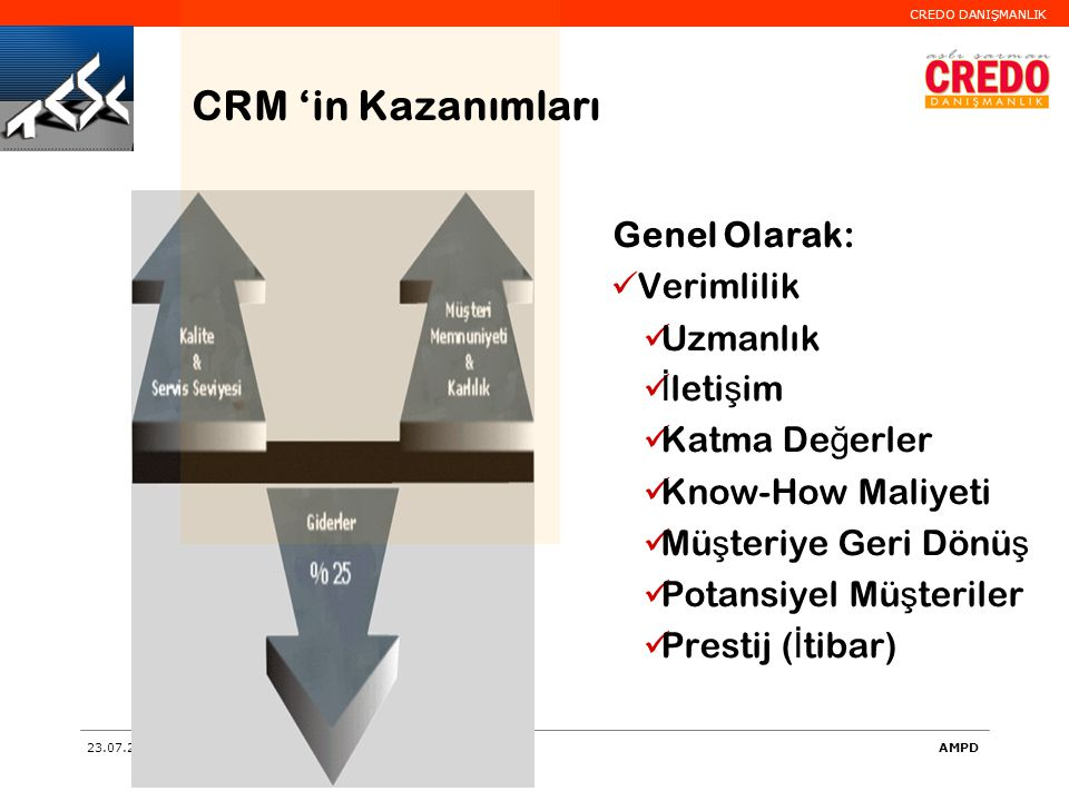 CRM 'in Kazanımları Genel Olarak: Verimlilik Uzmanlık İletişim