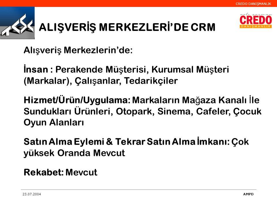 ALIŞVERİŞ MERKEZLERİ'DE CRM