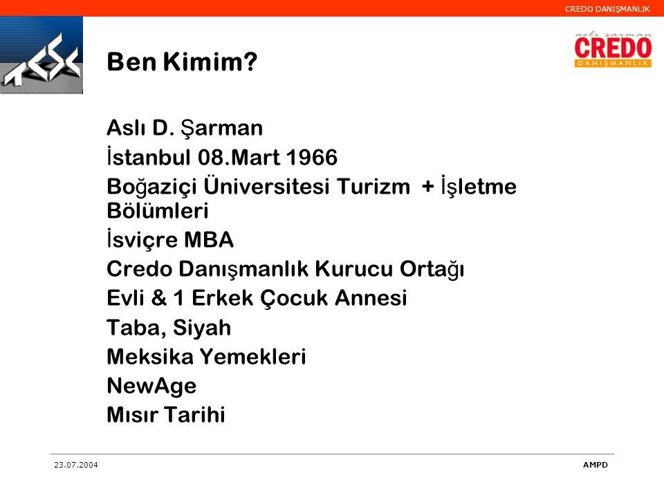 Ben Kimim Aslı D. Şarman İstanbul 08.Mart 1966
