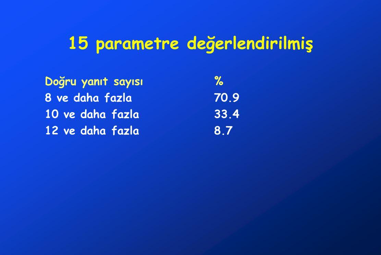 15 parametre değerlendirilmiş