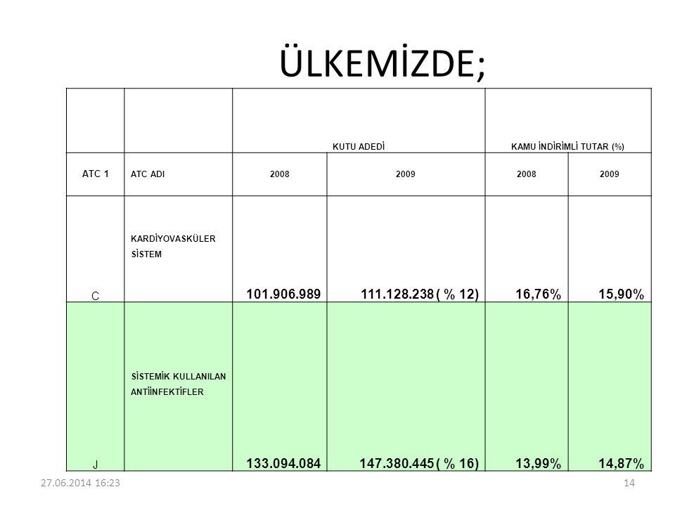 KAMU İNDİRİMLİ TUTAR (%)