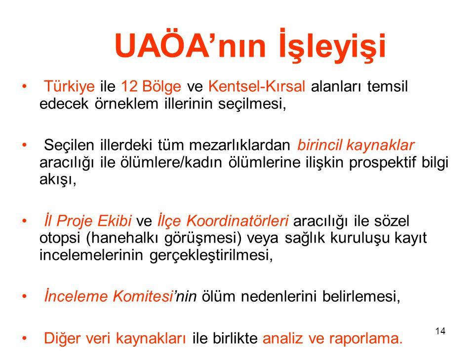 UAÖA'nın İşleyişi Türkiye ile 12 Bölge ve Kentsel-Kırsal alanları temsil edecek örneklem illerinin seçilmesi,
