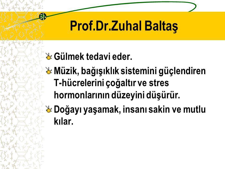 Prof.Dr.Zuhal Baltaş Gülmek tedavi eder.