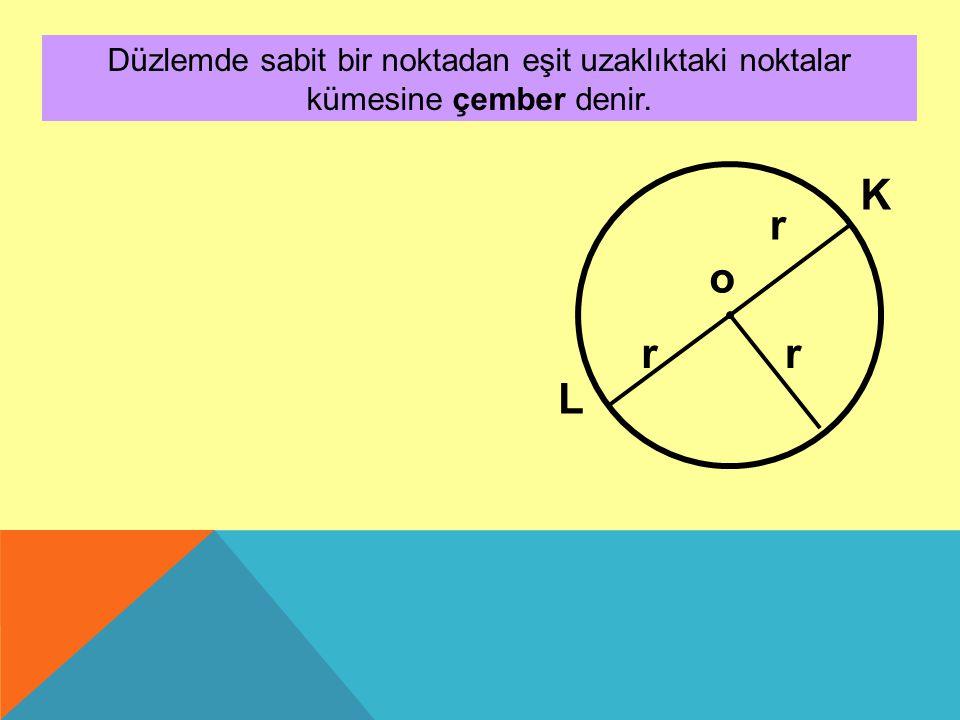Düzlemde sabit bir noktadan eşit uzaklıktaki noktalar kümesine çember denir.