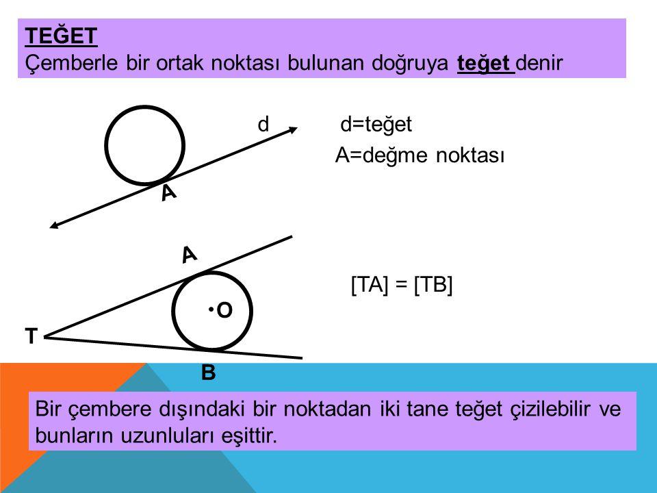 TEĞET Çemberle bir ortak noktası bulunan doğruya teğet denir. d. d=teğet. A=değme noktası. A. A.