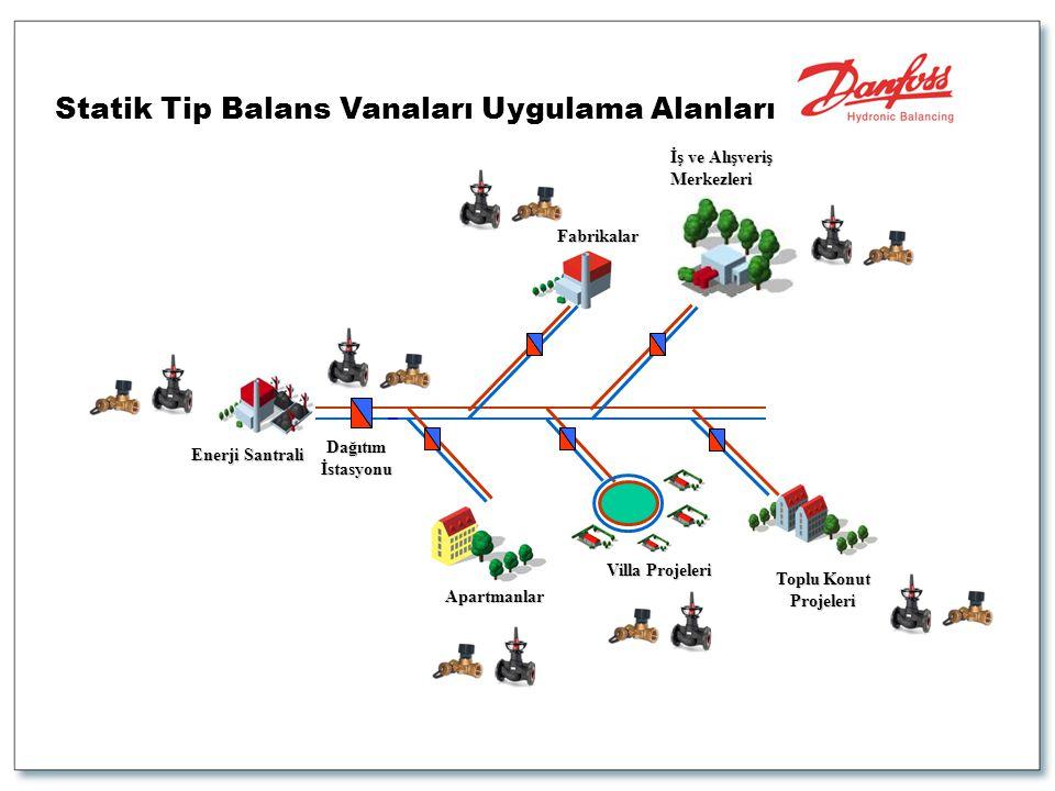 Statik Tip Balans Vanaları Uygulama Alanları