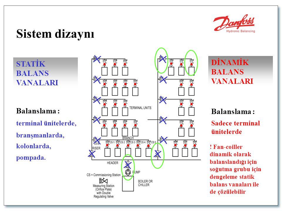 Sistem dizaynı DİNAMİK BALANS STATİK BALANS VANALARI VANALARI