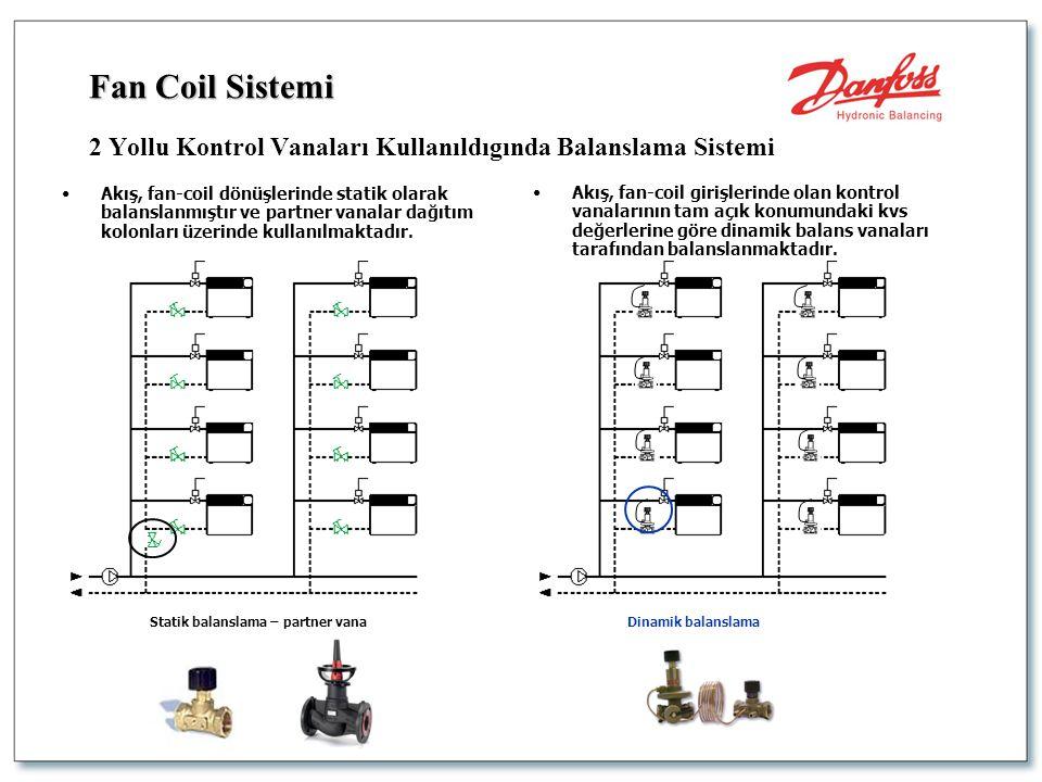 2 Yollu Kontrol Vanaları Kullanıldıgında Balanslama Sistemi