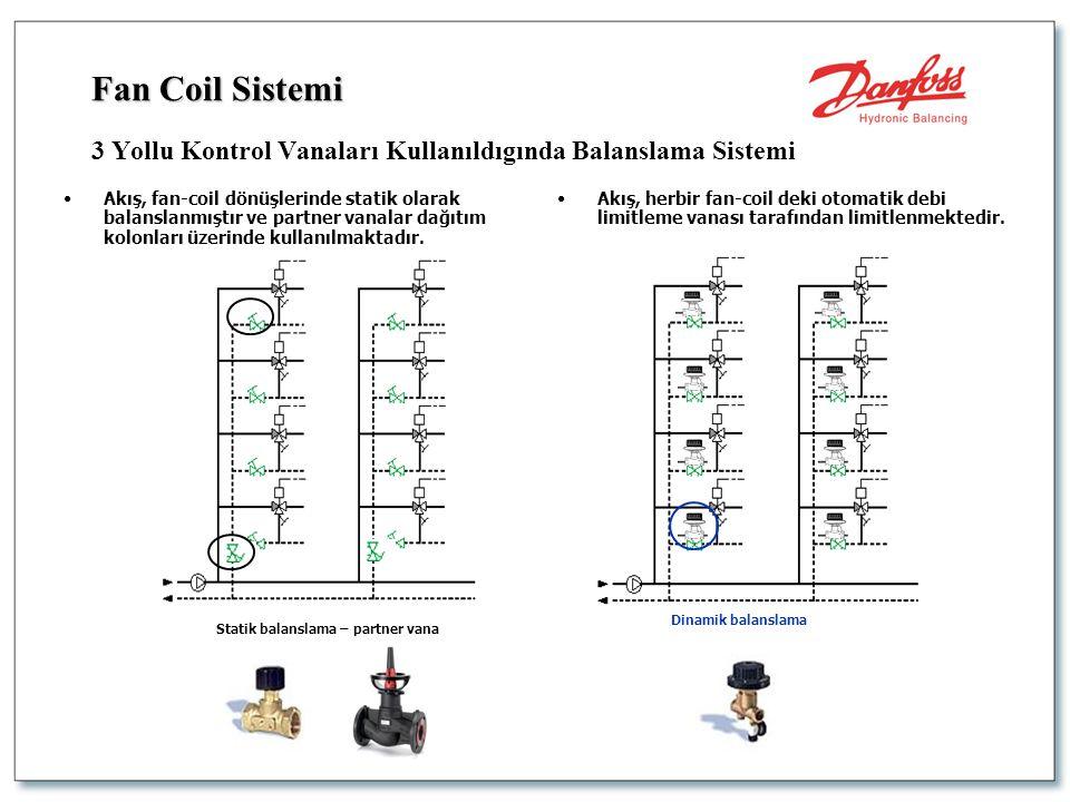 3 Yollu Kontrol Vanaları Kullanıldıgında Balanslama Sistemi
