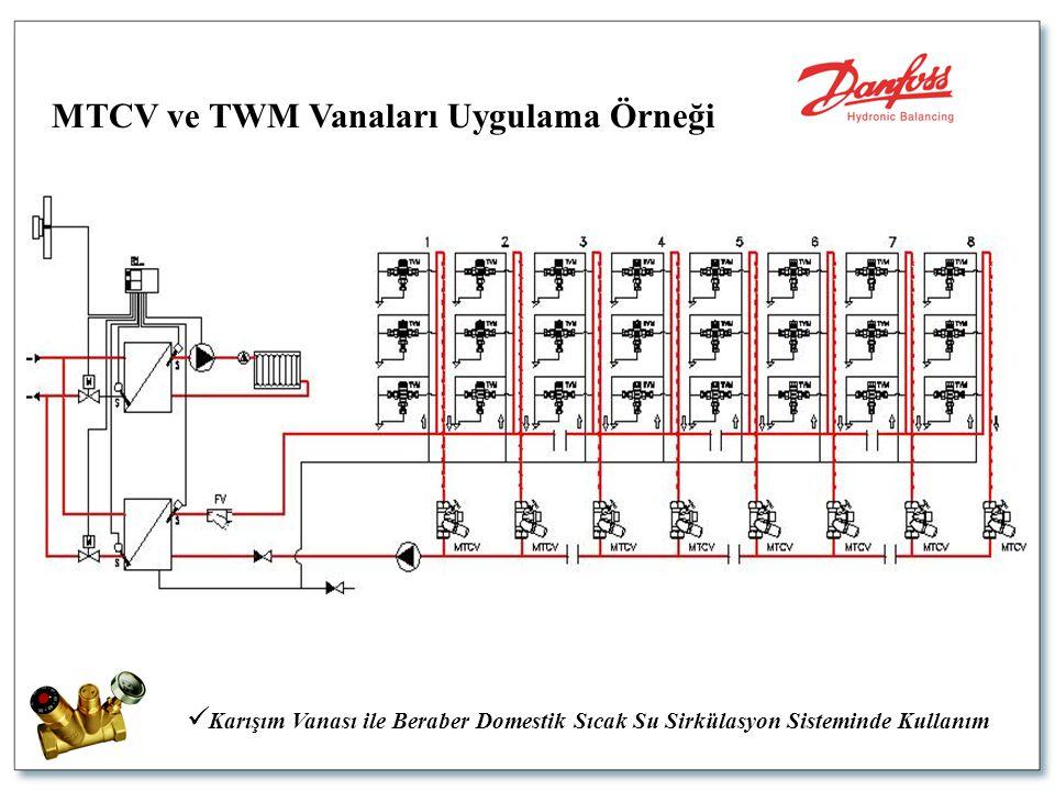 MTCV ve TWM Vanaları Uygulama Örneği
