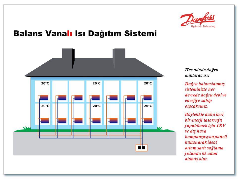 Balans Vanalı Isı Dağıtım Sistemi