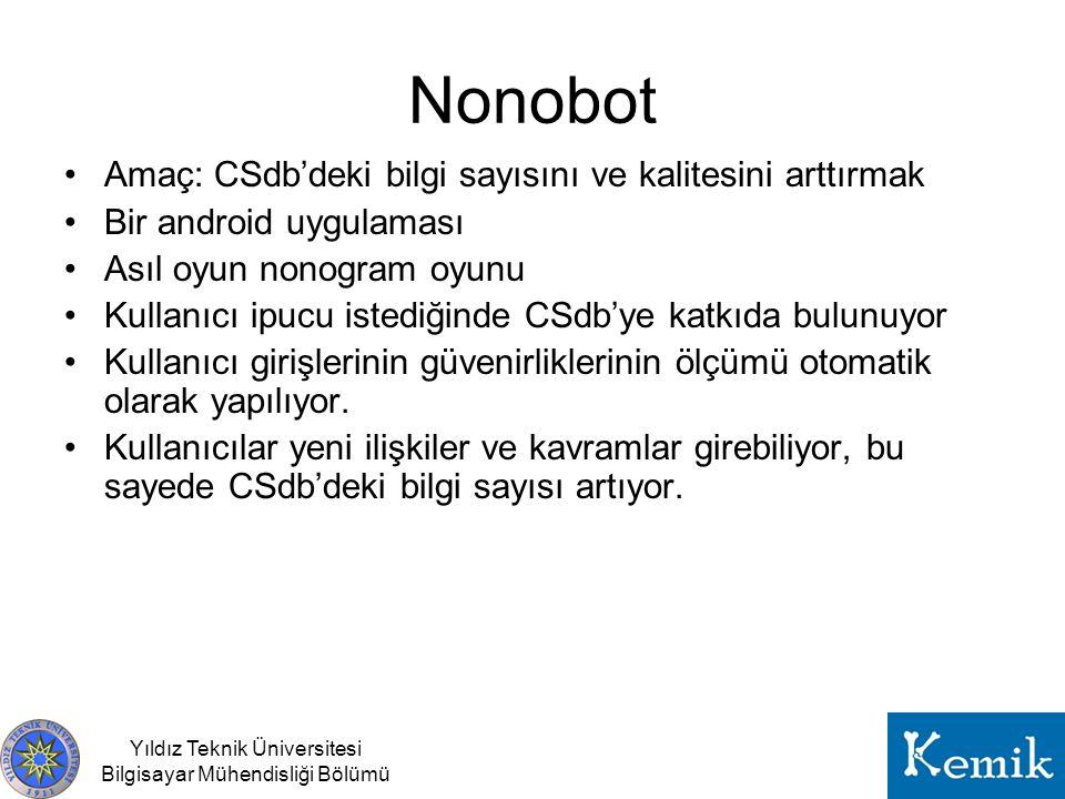 Nonobot Amaç: CSdb'deki bilgi sayısını ve kalitesini arttırmak