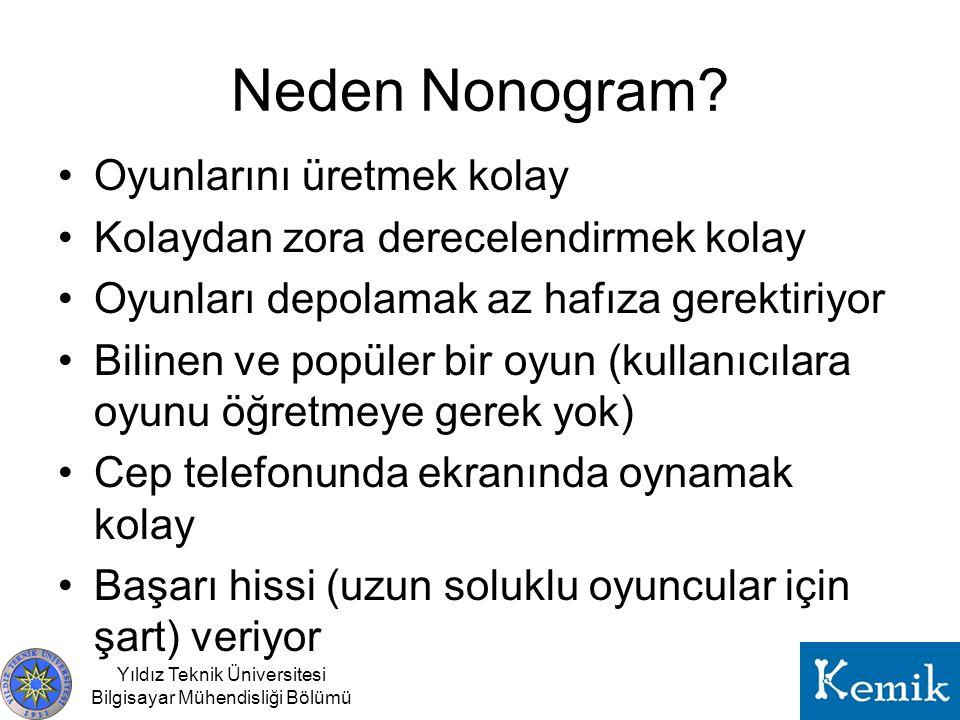Neden Nonogram Oyunlarını üretmek kolay