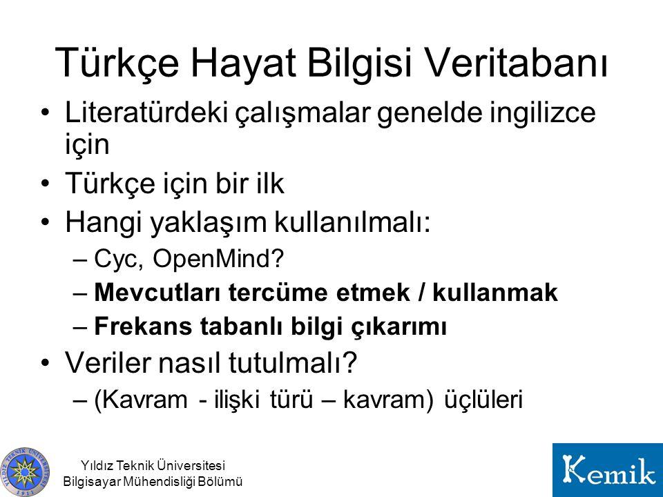 Türkçe Hayat Bilgisi Veritabanı