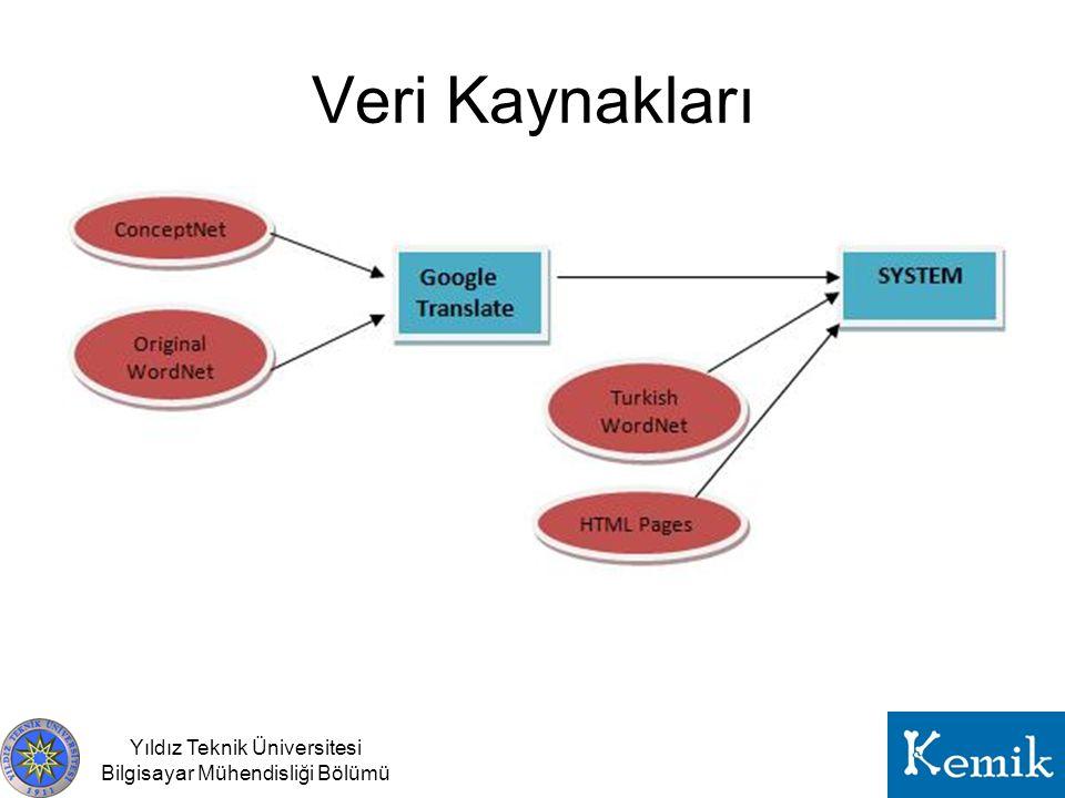 Veri Kaynakları Yıldız Teknik Üniversitesi