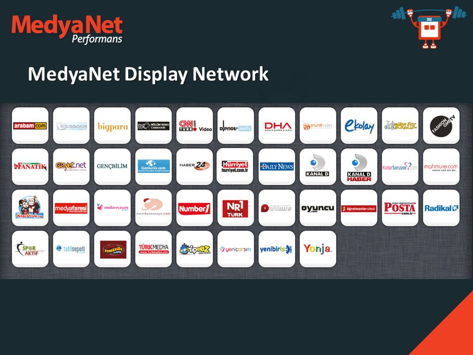 MedyaNet Display Network