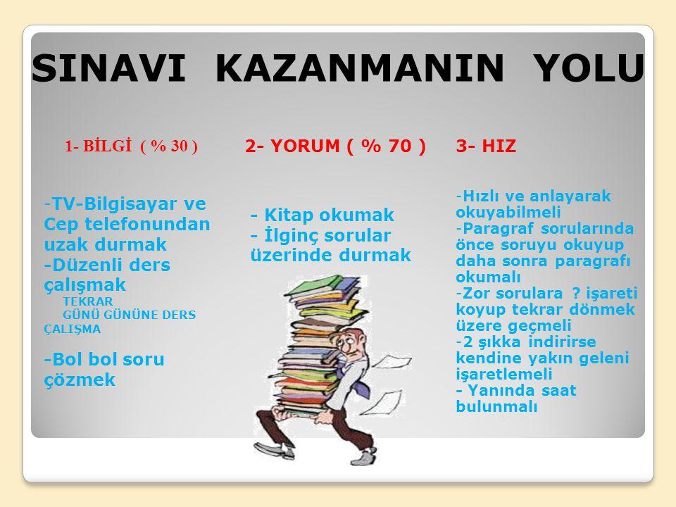 SINAVI KAZANMANIN YOLU