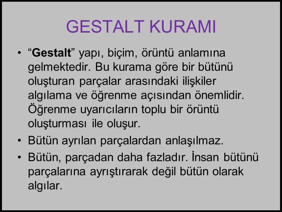 GESTALT KURAMI