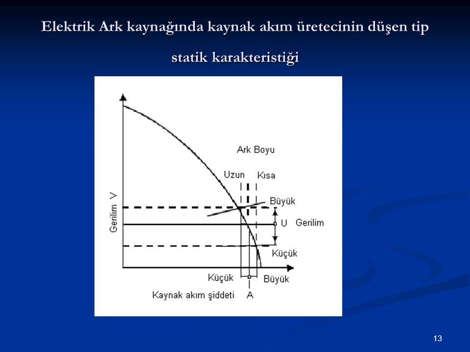 Elektrik Ark kaynağında kaynak akım üretecinin düşen tip statik karakteristiği