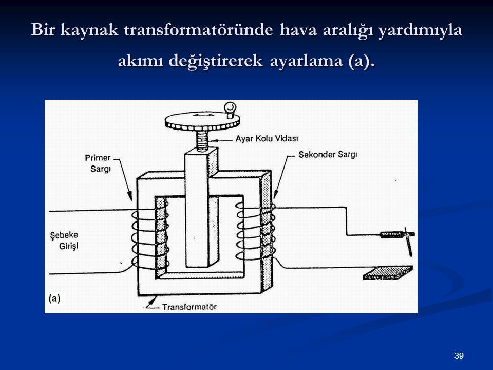 Bir kaynak transformatöründe hava aralığı yardımıyla akımı değiştirerek ayarlama (a).
