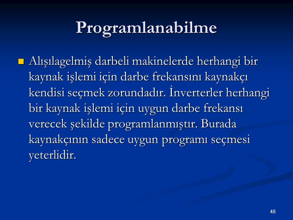 Programlanabilme