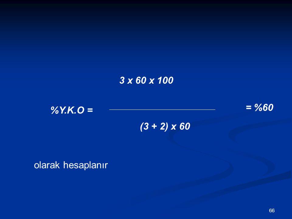 3 x 60 x 100 = %60 %Y.K.O = (3 + 2) x 60 olarak hesaplanır