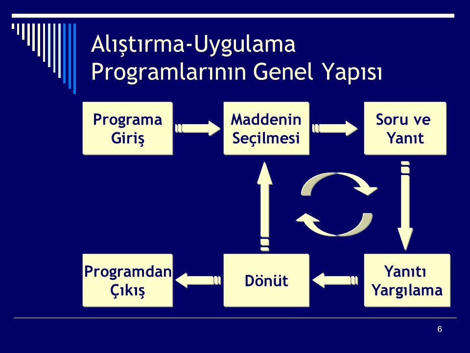 Alıştırma-Uygulama Programlarının Genel Yapısı