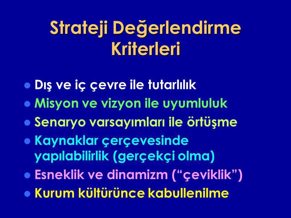Strateji Değerlendirme Kriterleri