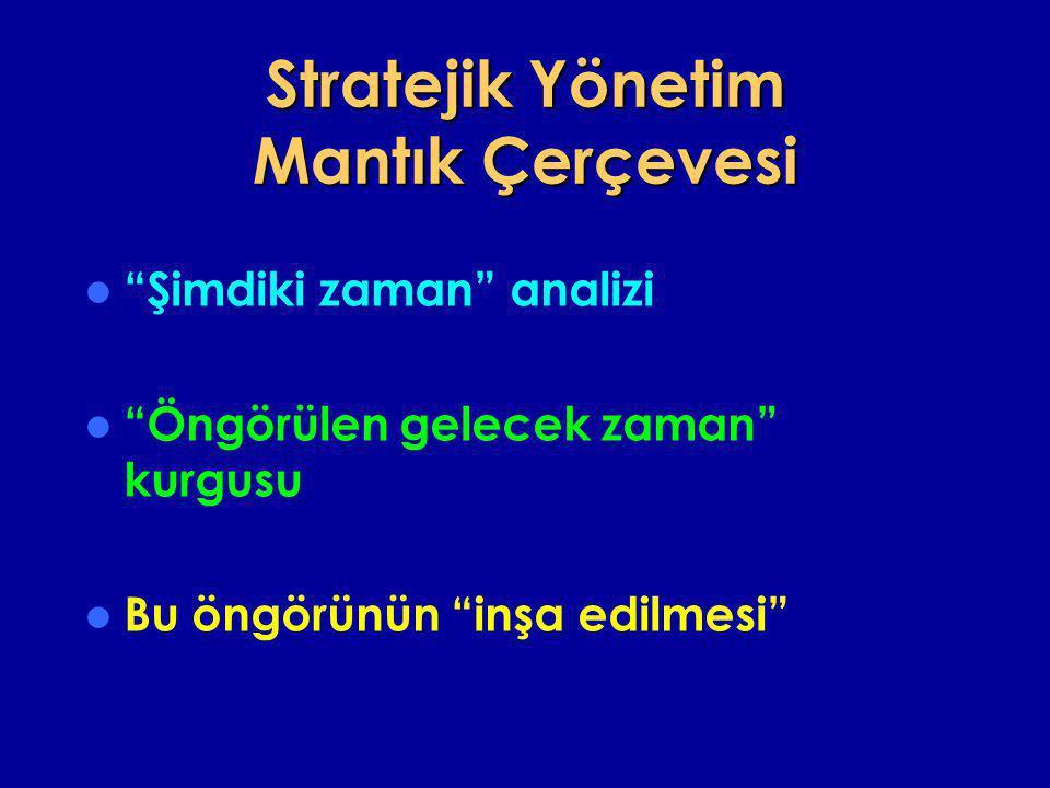 Stratejik Yönetim Mantık Çerçevesi