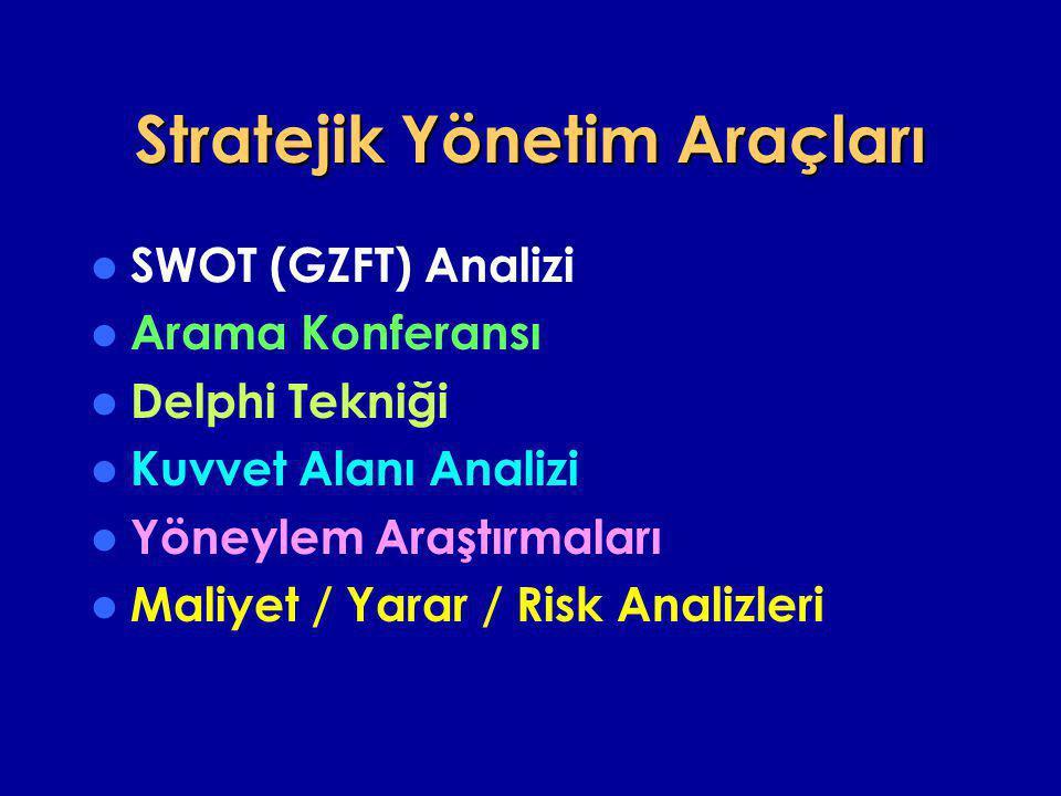 Stratejik Yönetim Araçları