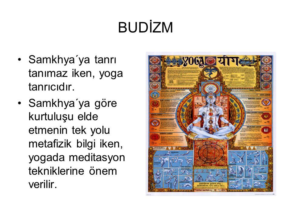 BUDİZM Samkhya´ya tanrı tanımaz iken, yoga tanrıcıdır.
