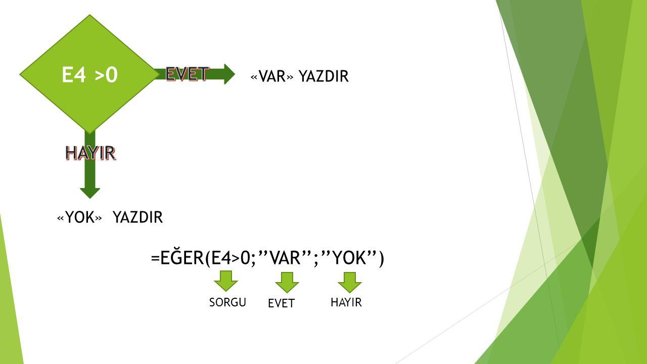 E4 >0 EVET HAYIR =EĞER(E4>0;''VAR'';''YOK'') «VAR» YAZDIR