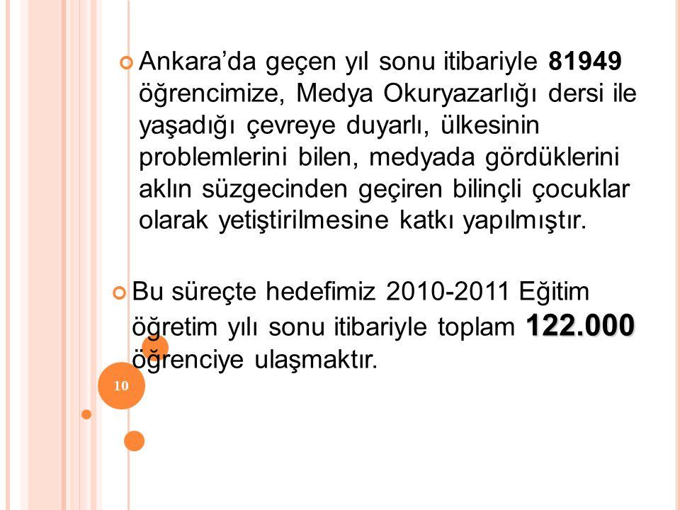 Ankara'da geçen yıl sonu itibariyle 81949 öğrencimize, Medya Okuryazarlığı dersi ile yaşadığı çevreye duyarlı, ülkesinin problemlerini bilen, medyada gördüklerini aklın süzgecinden geçiren bilinçli çocuklar olarak yetiştirilmesine katkı yapılmıştır.