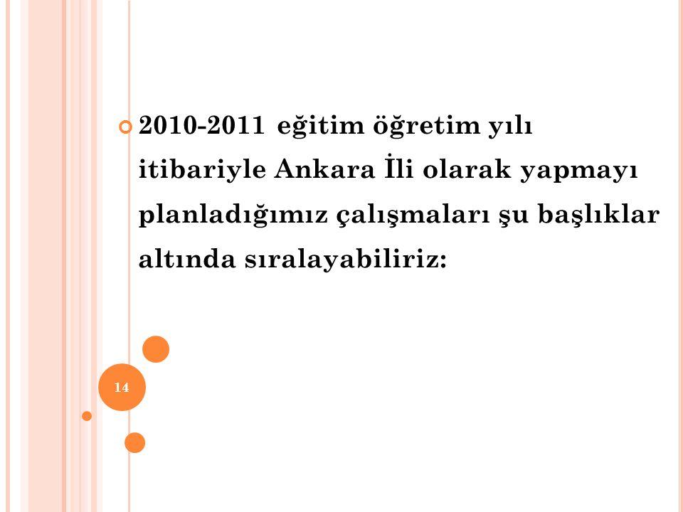 2010-2011 eğitim öğretim yılı itibariyle Ankara İli olarak yapmayı planladığımız çalışmaları şu başlıklar altında sıralayabiliriz: