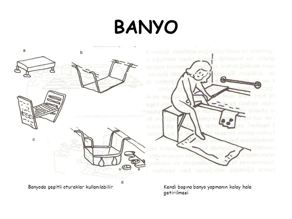 BANYO Banyoda çeşitli oturaklar kullanılabilir Kendi başına banyo yapmanın kolay hale getirilmesi.