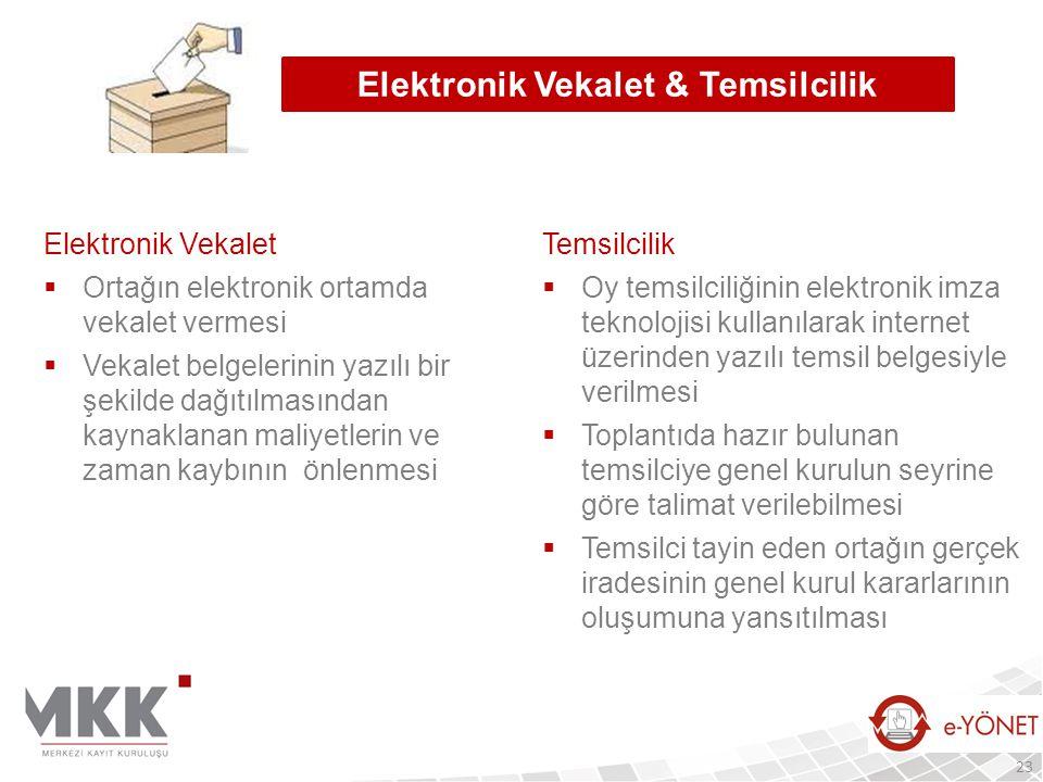 Elektronik Vekalet & Temsilcilik