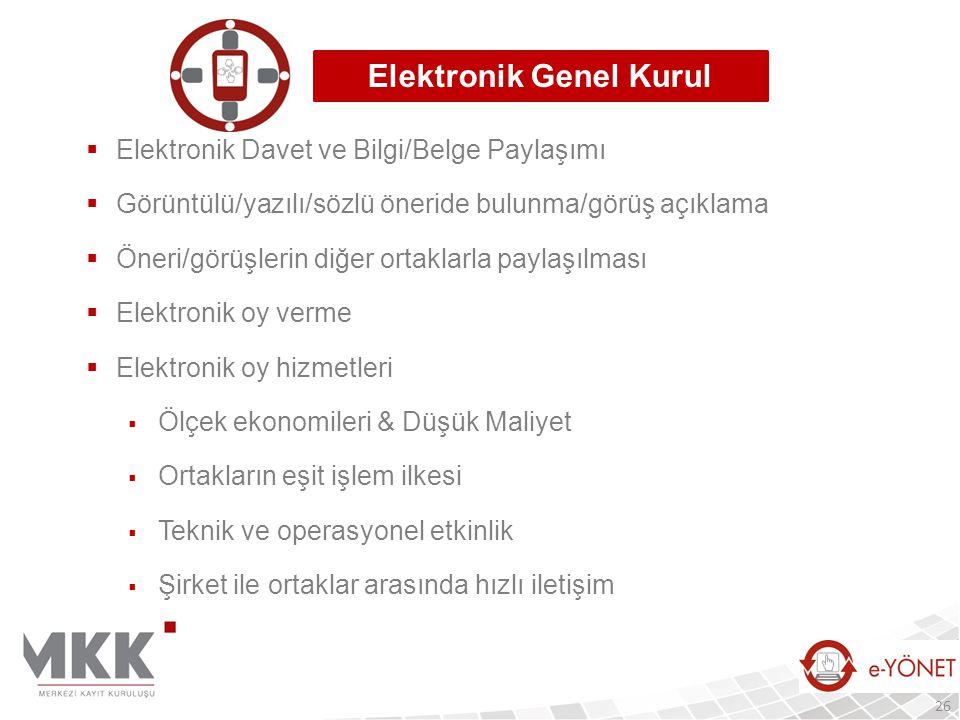 Elektronik Genel Kurul