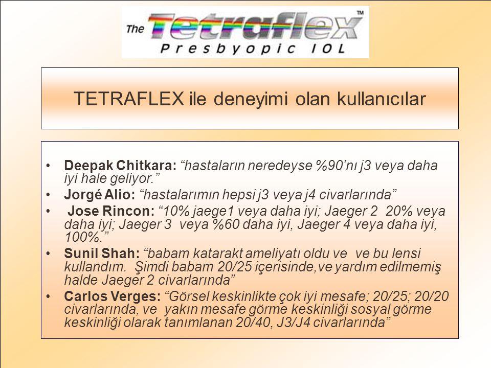 TETRAFLEX ile deneyimi olan kullanıcılar