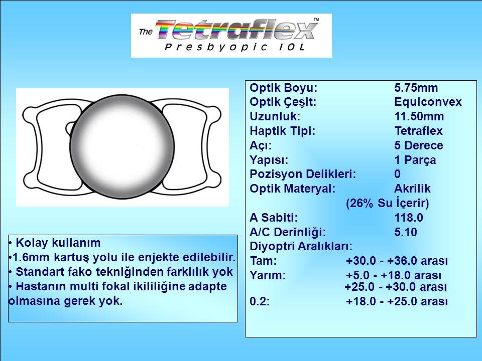 Optik Boyu: 5.75mm Optik Çeşit: Equiconvex Uzunluk: 11.50mm