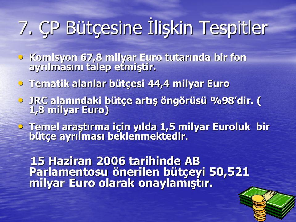 7. ÇP Bütçesine İlişkin Tespitler