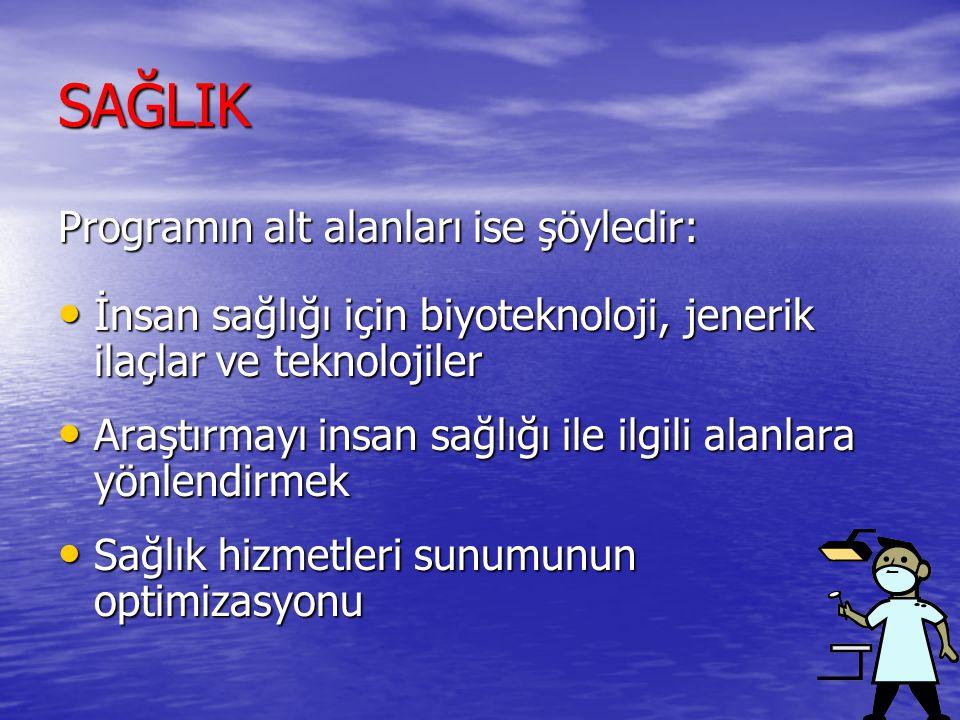 SAĞLIK Programın alt alanları ise şöyledir: