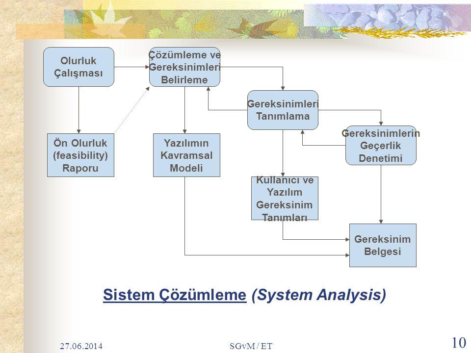 Sistem Çözümleme (System Analysis)