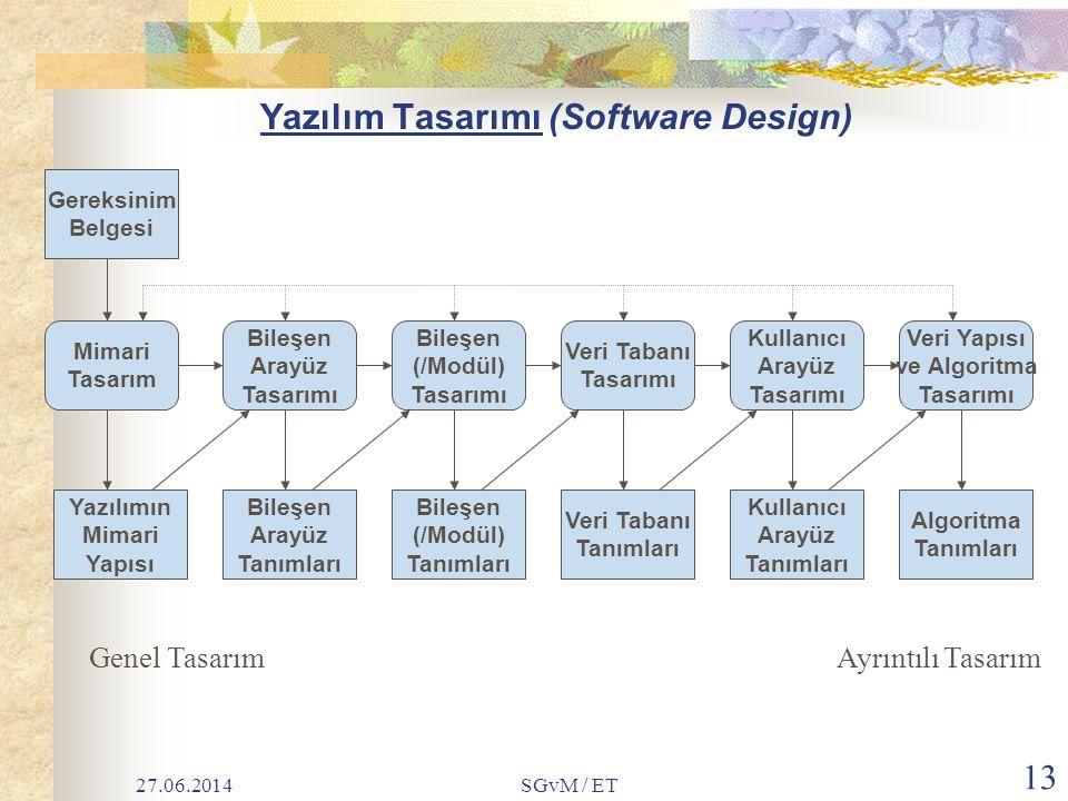 Yazılım Tasarımı (Software Design)