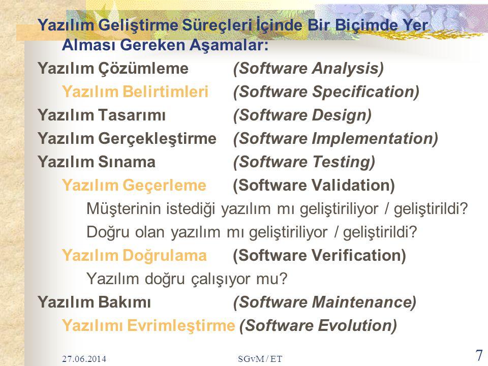 Yazılım Geliştirme Süreçleri İçinde Bir Biçimde Yer Alması Gereken Aşamalar: Yazılım Çözümleme (Software Analysis) Yazılım Belirtimleri (Software Specification) Yazılım Tasarımı (Software Design) Yazılım Gerçekleştirme (Software Implementation) Yazılım Sınama (Software Testing) Yazılım Geçerleme (Software Validation) Müşterinin istediği yazılım mı geliştiriliyor / geliştirildi Doğru olan yazılım mı geliştiriliyor / geliştirildi Yazılım Doğrulama (Software Verification) Yazılım doğru çalışıyor mu Yazılım Bakımı (Software Maintenance) Yazılımı Evrimleştirme (Software Evolution)
