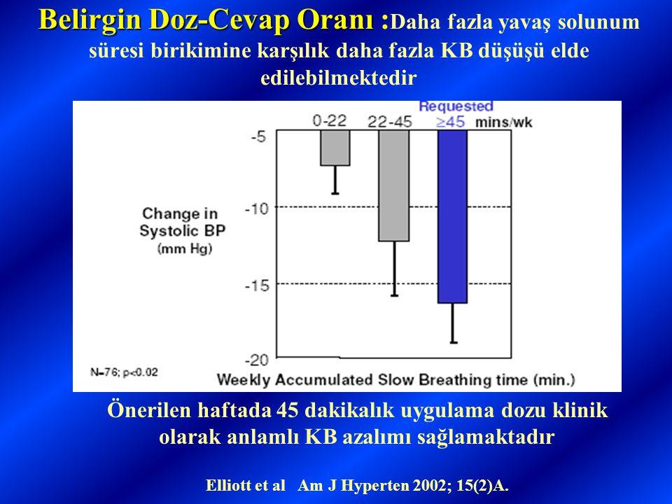 Elliott et al Am J Hyperten 2002; 15(2)A.
