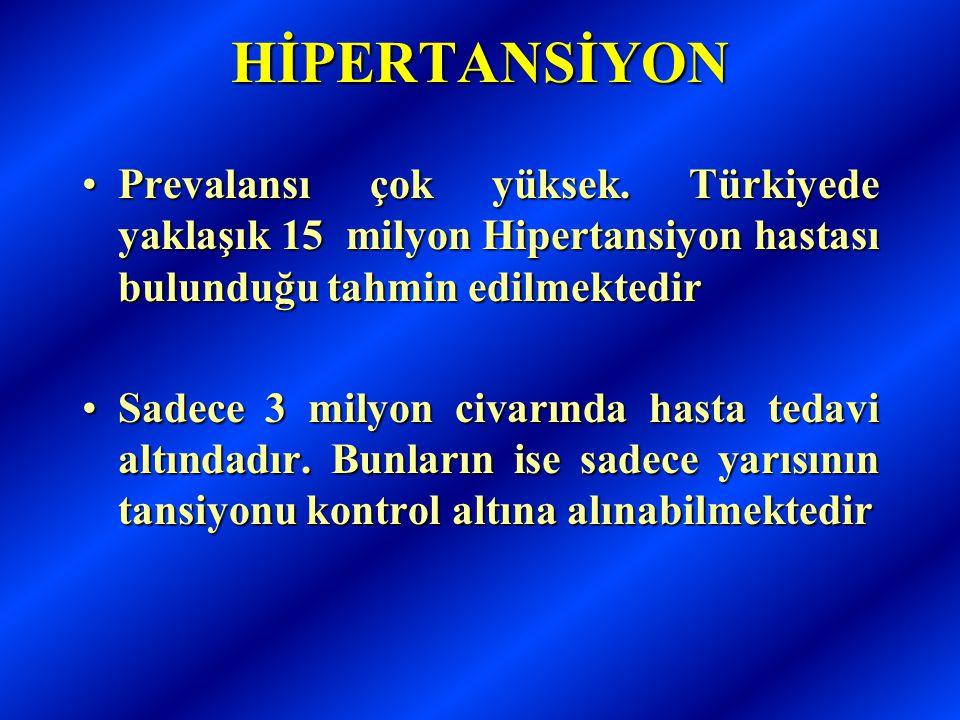 HİPERTANSİYON Prevalansı çok yüksek. Türkiyede yaklaşık 15 milyon Hipertansiyon hastası bulunduğu tahmin edilmektedir.