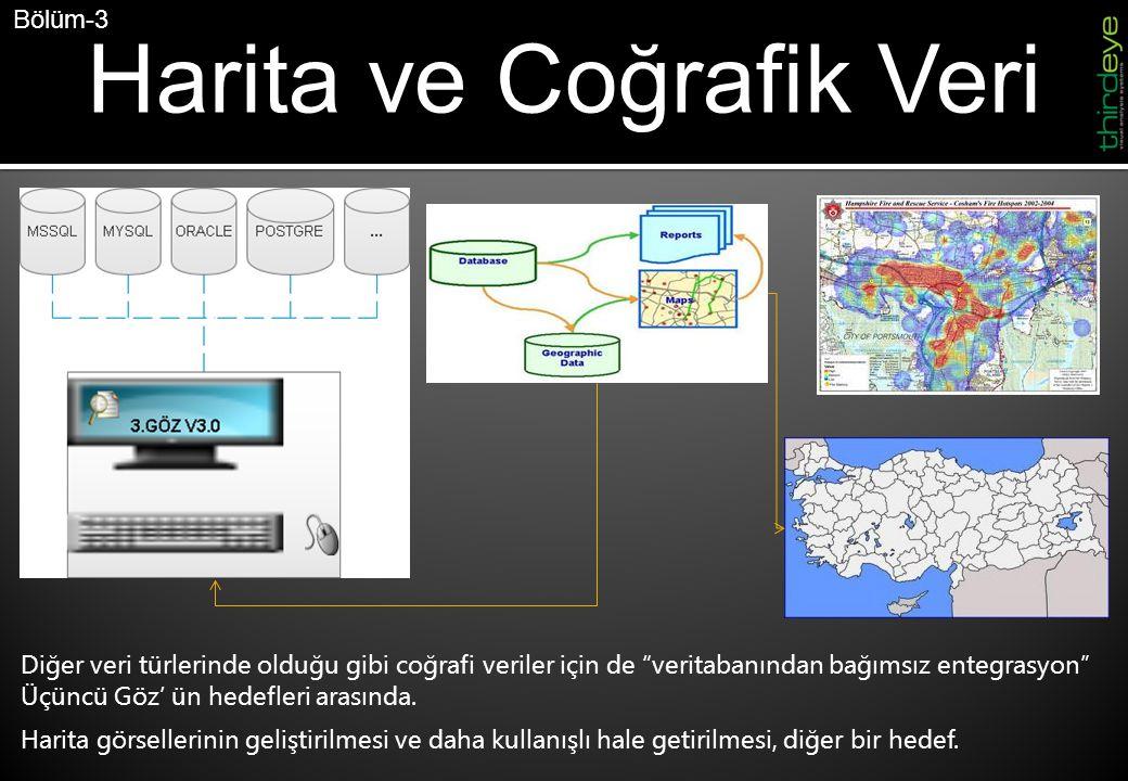 Harita ve Coğrafik Veri