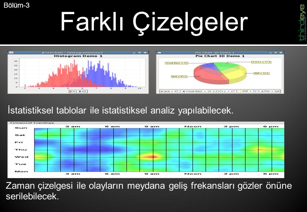 İstatistiksel tablolar ile istatistiksel analiz yapılabilecek.