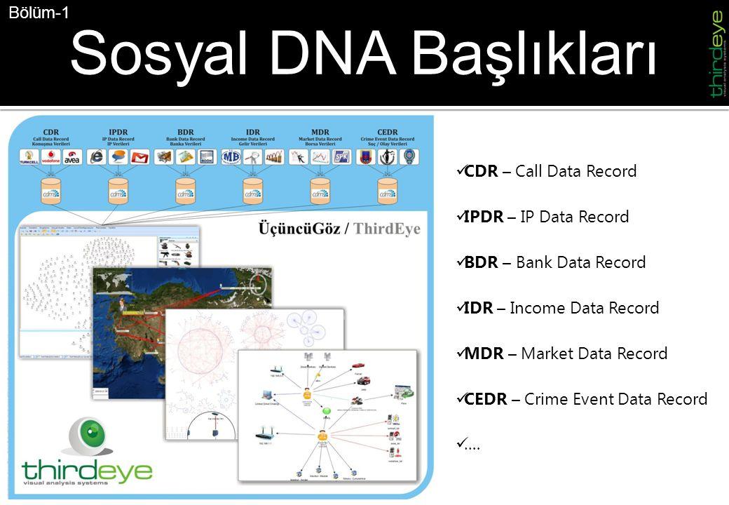 Sosyal DNA Başlıkları Bölüm-1 CDR – Call Data Record