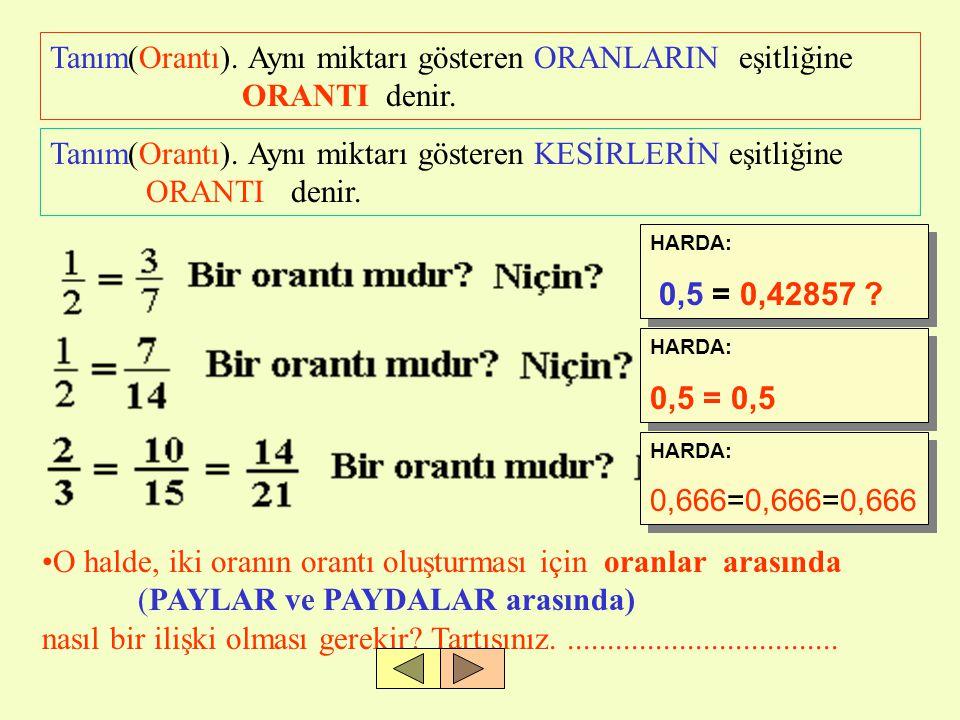 Tanım(Orantı). Aynı miktarı gösteren ORANLARIN eşitliğine ORANTI denir.